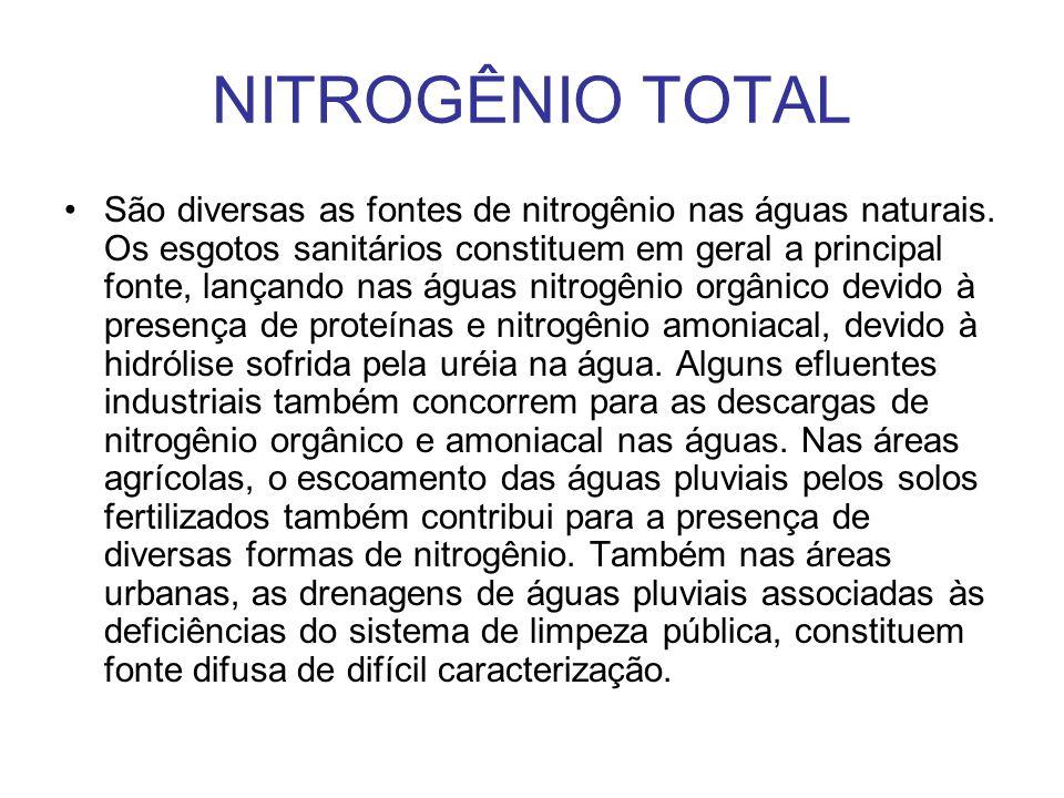 São diversas as fontes de nitrogênio nas águas naturais. Os esgotos sanitários constituem em geral a principal fonte, lançando nas águas nitrogênio or