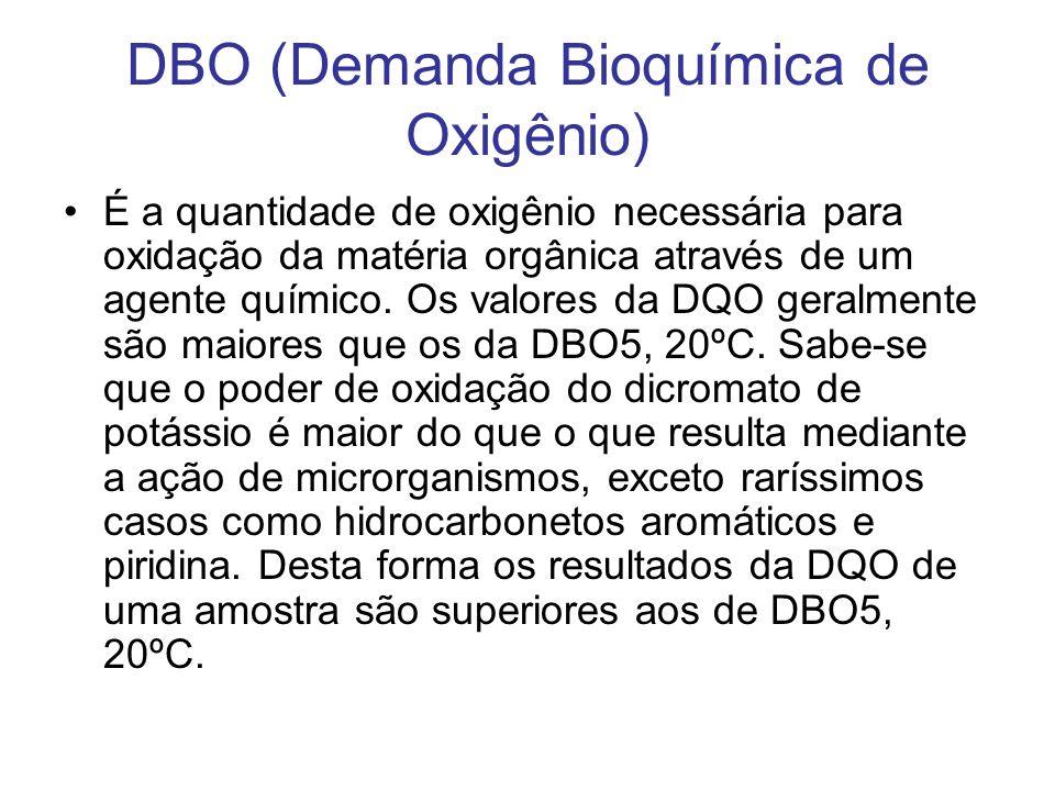 É a quantidade de oxigênio necessária para oxidação da matéria orgânica através de um agente químico. Os valores da DQO geralmente são maiores que os
