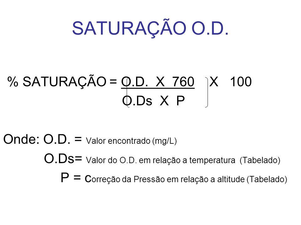 SATURAÇÃO O.D. % SATURAÇÃO = O.D. X 760 X 100 O.Ds X P Onde: O.D. = Valor encontrado (mg/L) O.Ds= Valor do O.D. em relação a temperatura (Tabelado) P