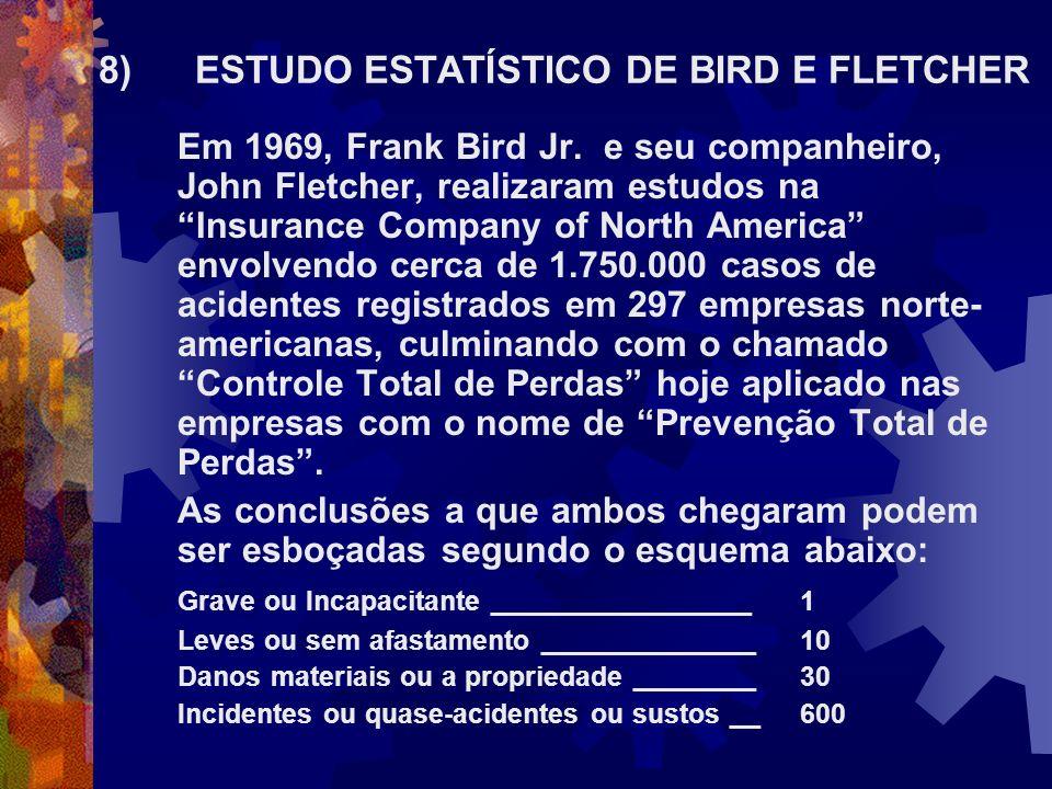 Em 1969, Frank Bird Jr. e seu companheiro, John Fletcher, realizaram estudos na Insurance Company of North America envolvendo cerca de 1.750.000 casos