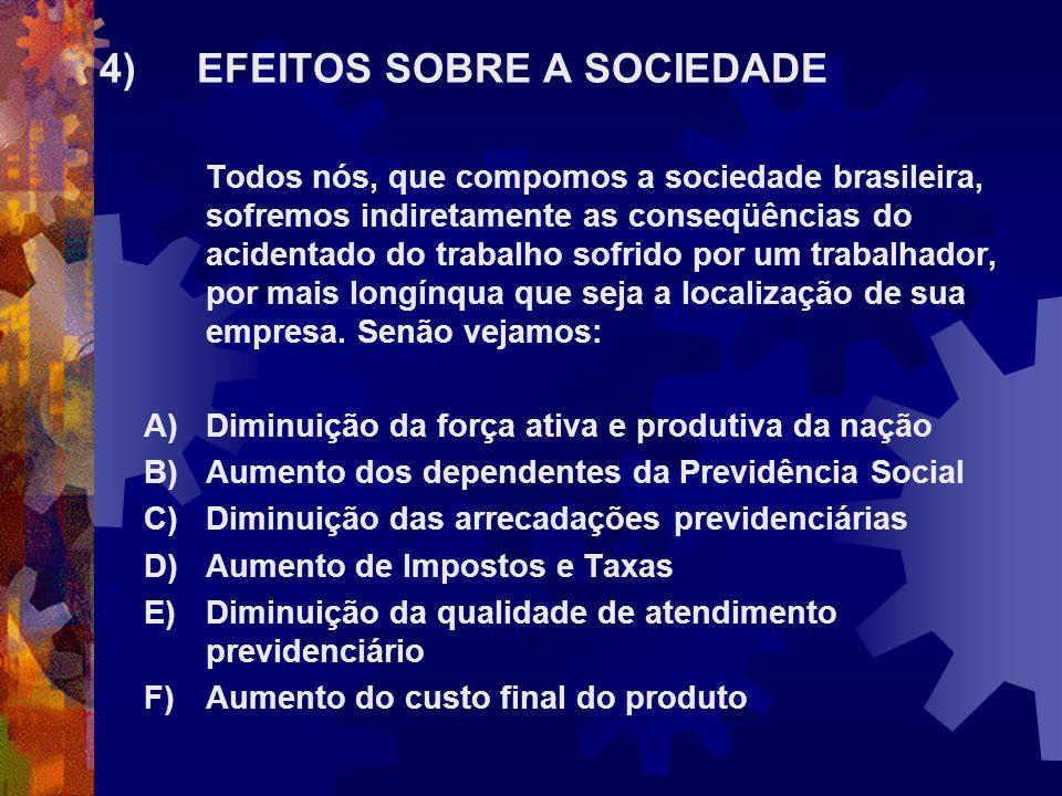 Todos nós, que compomos a sociedade brasileira, sofremos indiretamente as conseqüências do acidentado do trabalho sofrido por um trabalhador, por mais