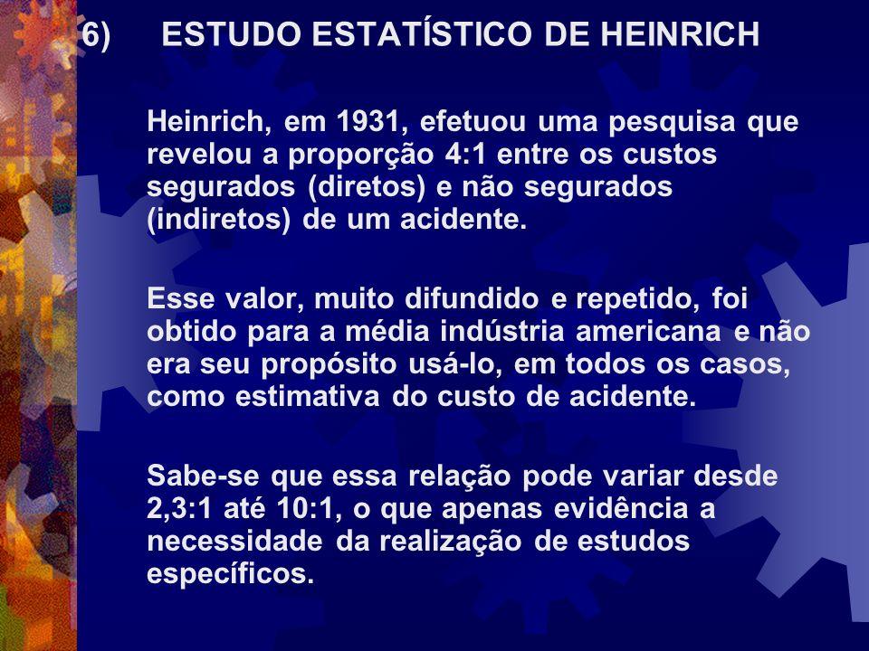 Heinrich, em 1931, efetuou uma pesquisa que revelou a proporção 4:1 entre os custos segurados (diretos) e não segurados (indiretos) de um acidente. Es