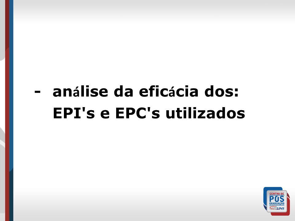 -an á lise da efic á cia dos: EPI s e EPC s utilizados