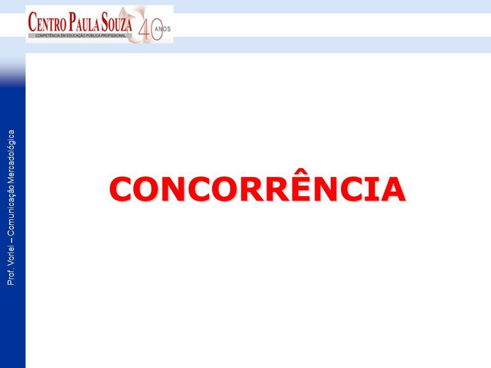 Prof. Vorlei – Comunicação Mercadológica CONCORRÊNCIA