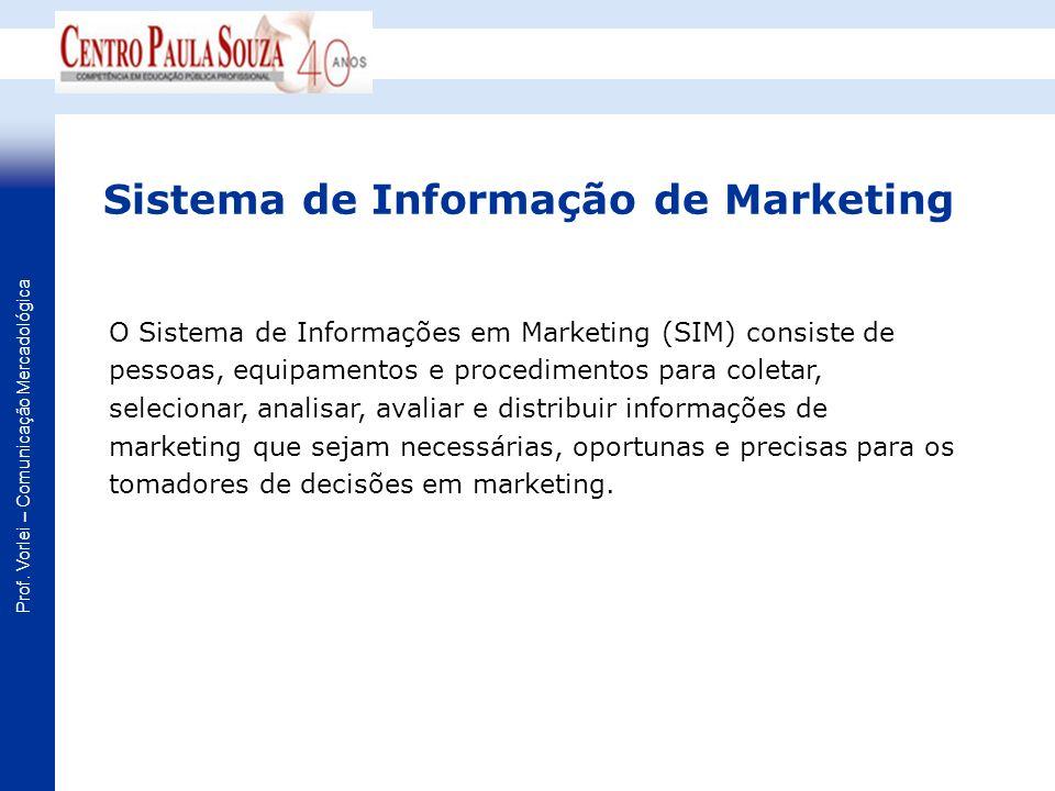 Prof. Vorlei – Comunicação Mercadológica O Sistema de Informações em Marketing (SIM) consiste de pessoas, equipamentos e procedimentos para coletar, s