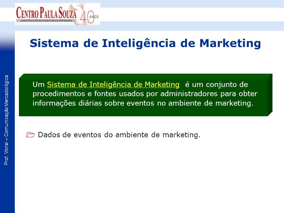 Prof. Vorlei – Comunicação Mercadológica Sistema de Inteligência de Marketing Um Sistema de Inteligência de Marketing é um conjunto de procedimentos e