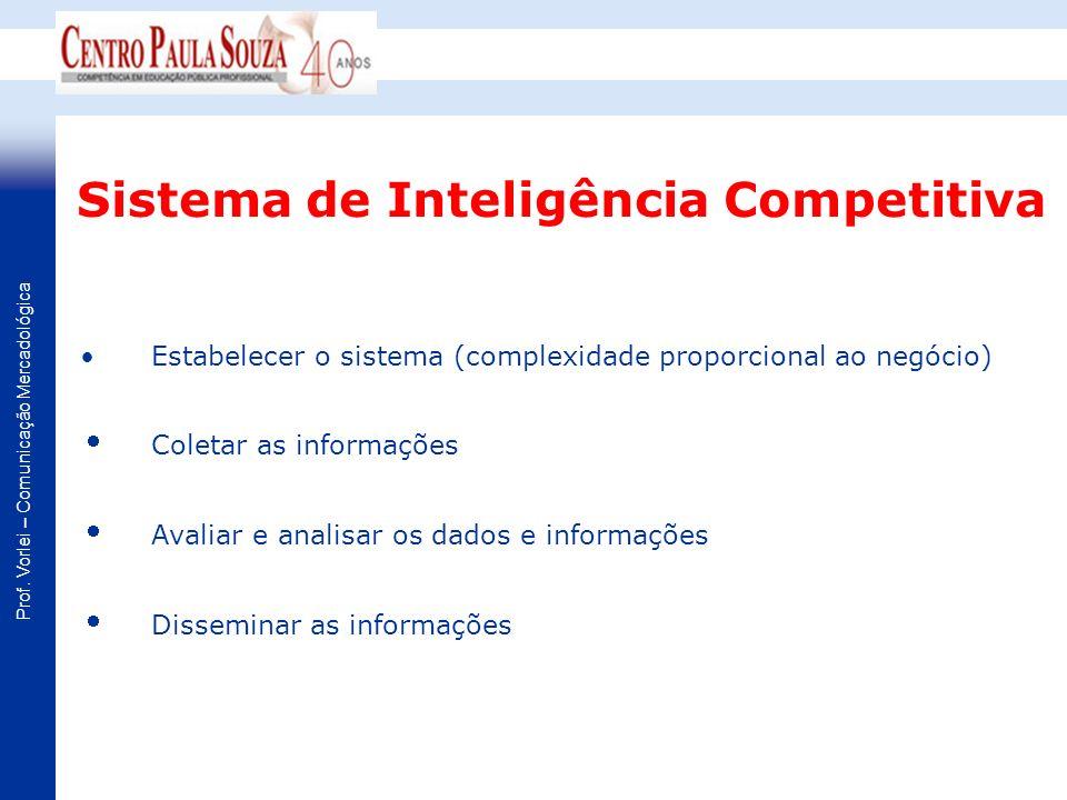 Prof. Vorlei – Comunicação Mercadológica Estabelecer o sistema (complexidade proporcional ao negócio) Coletar as informações Avaliar e analisar os dad