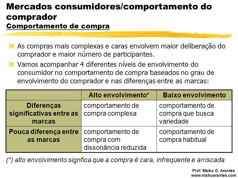 Prof. Maiko G. Arantes www.maikoarantes.com zAs compras mais complexas e caras envolvem maior deliberação do comprador e maior número de participantes