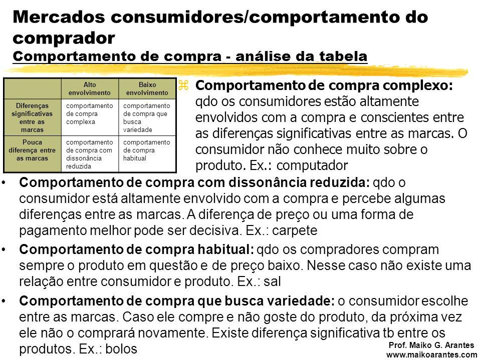 Prof. Maiko G. Arantes www.maikoarantes.com zComportamento de compra complexo: qdo os consumidores estão altamente envolvidos com a compra e conscient