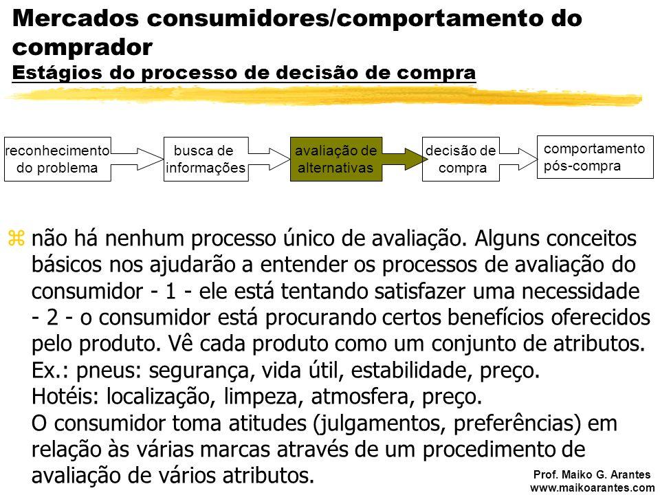 Prof. Maiko G. Arantes www.maikoarantes.com Mercados consumidores/comportamento do comprador Estágios do processo de decisão de compra znão há nenhum