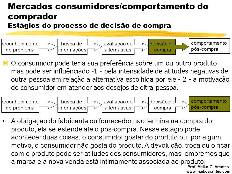 Prof. Maiko G. Arantes www.maikoarantes.com Mercados consumidores/comportamento do comprador Estágios do processo de decisão de compra zO consumidor p