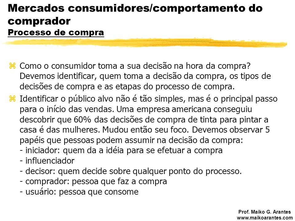 Prof. Maiko G. Arantes www.maikoarantes.com zComo o consumidor toma a sua decisão na hora da compra? Devemos identificar, quem toma a decisão da compr