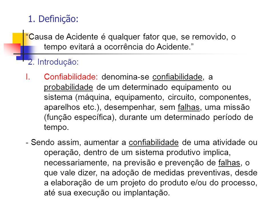 1. Definição: Causa de Acidente é qualquer fator que, se removido, o tempo evitará a ocorrência do Acidente. 2. Introdução: I.Confiabilidade: denomina