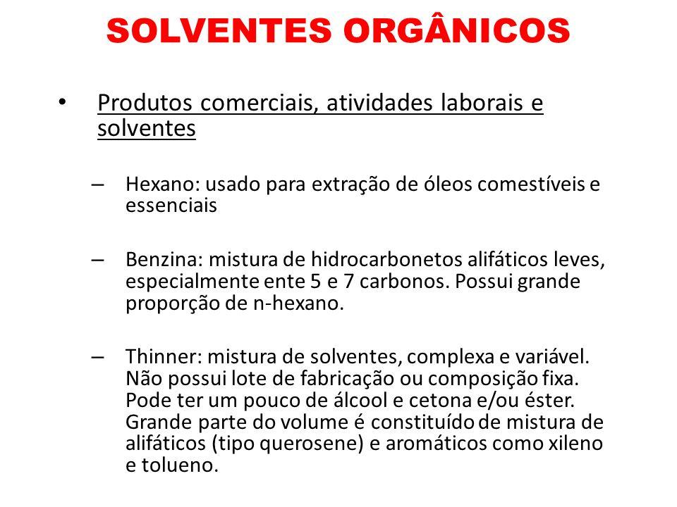 SOLVENTES ORGÂNICOS Produtos comerciais, atividades laborais e solventes – Tintas e vernizes: em geral, os solventes são thinners.
