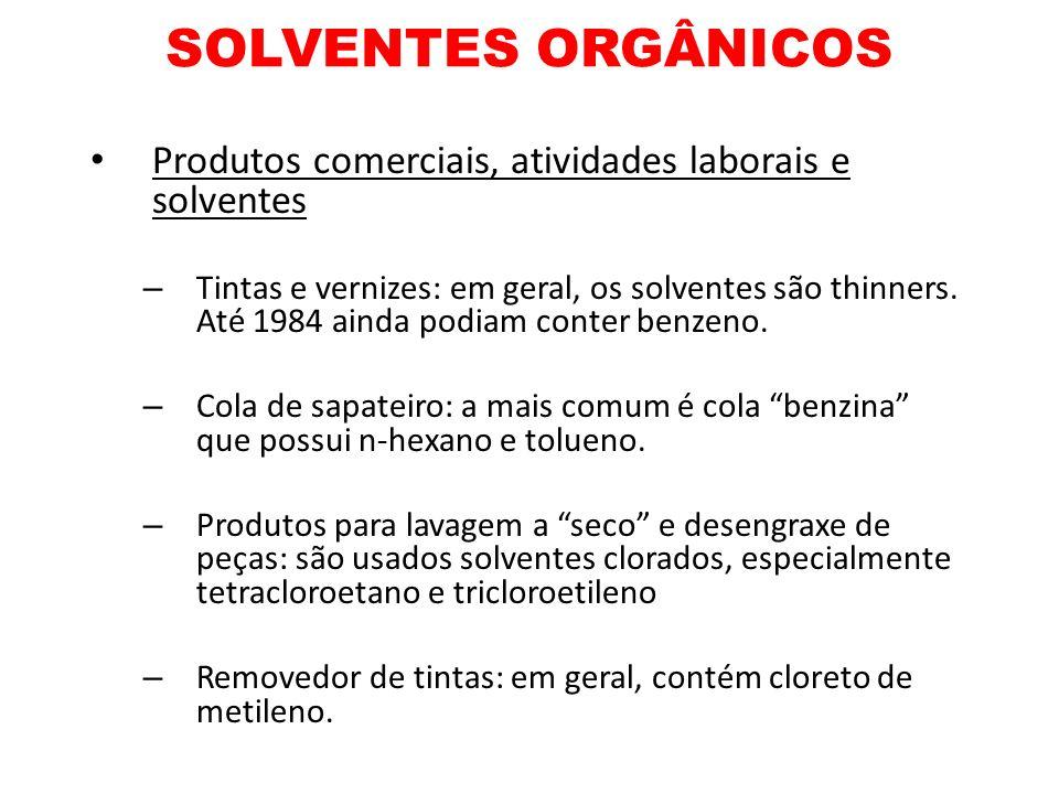 SOLVENTES ORGÂNICOS A principal via de absorção dos solventes orgânicos é a respiratória.