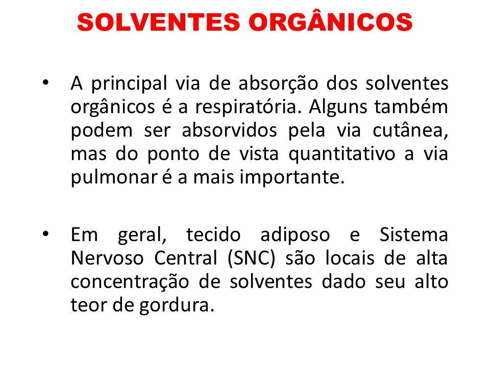 SOLVENTES ORGÂNICOS Os solventes podem ser eliminados, sem serem modificados, através da via respiratória (ar exalado) e urinária.