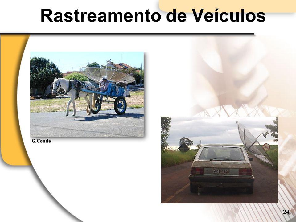 Rastreamento de Veículos 24
