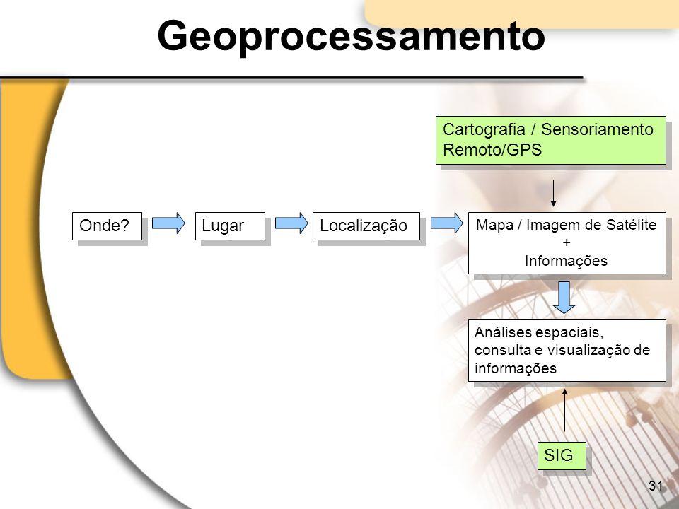 Geoprocessamento Onde? Lugar Localização Mapa / Imagem de Satélite + Informações Mapa / Imagem de Satélite + Informações Cartografia / Sensoriamento R