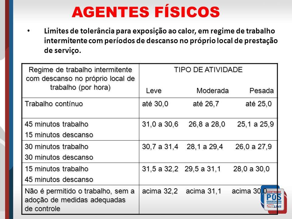 AGENTES FÍSICOS Limites de tolerância para exposição ao calor, em regime de trabalho intermitente com períodos de descanso no próprio local de prestaç
