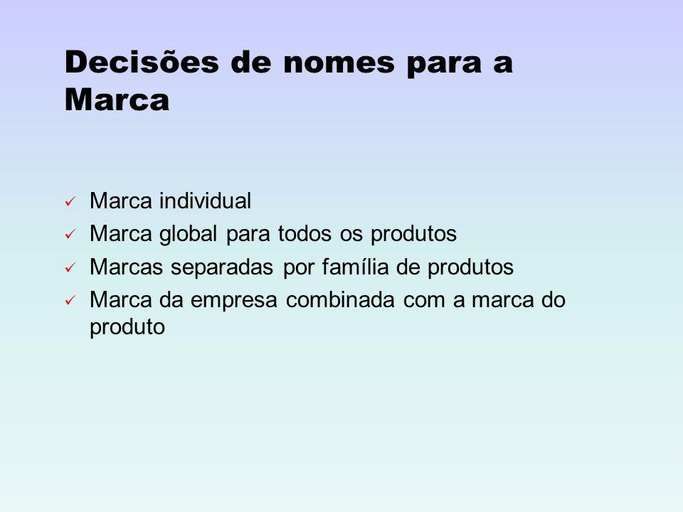 Decisões de nomes para a Marca Marca individual Marca global para todos os produtos Marcas separadas por família de produtos Marca da empresa combinad
