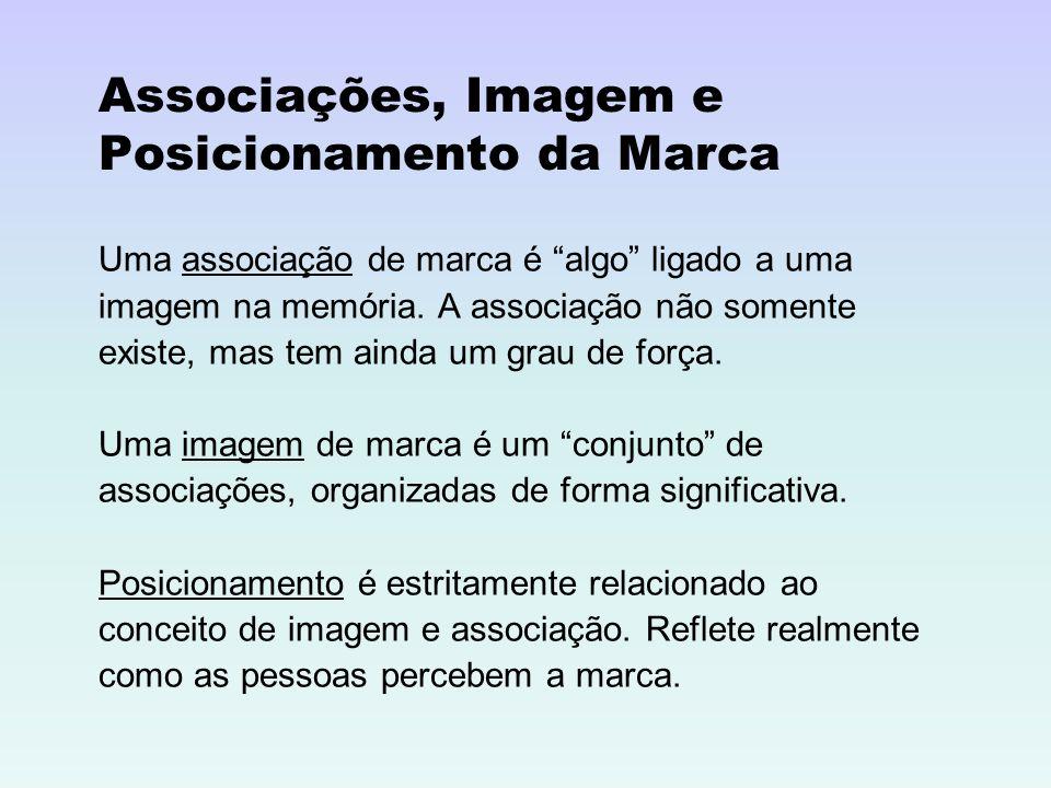 Associações, Imagem e Posicionamento da Marca Uma associação de marca é algo ligado a uma imagem na memória. A associação não somente existe, mas tem