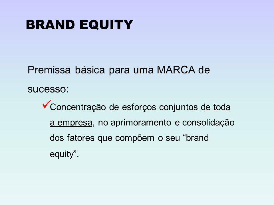 Premissa básica para uma MARCA de sucesso: Concentração de esforços conjuntos de toda a empresa, no aprimoramento e consolidação dos fatores que compõ