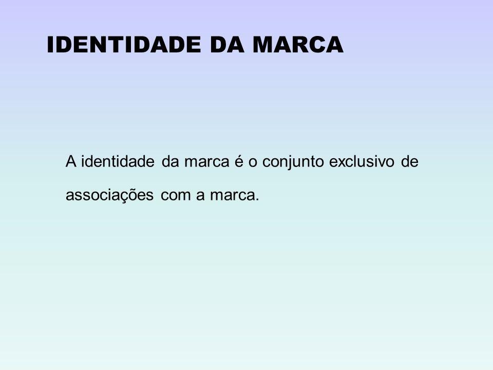 IDENTIDADE DA MARCA A identidade da marca é o conjunto exclusivo de associações com a marca.