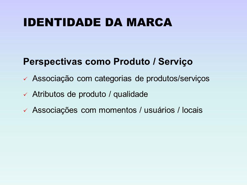 Perspectivas como Produto / Serviço Associação com categorias de produtos/serviços Atributos de produto / qualidade Associações com momentos / usuário