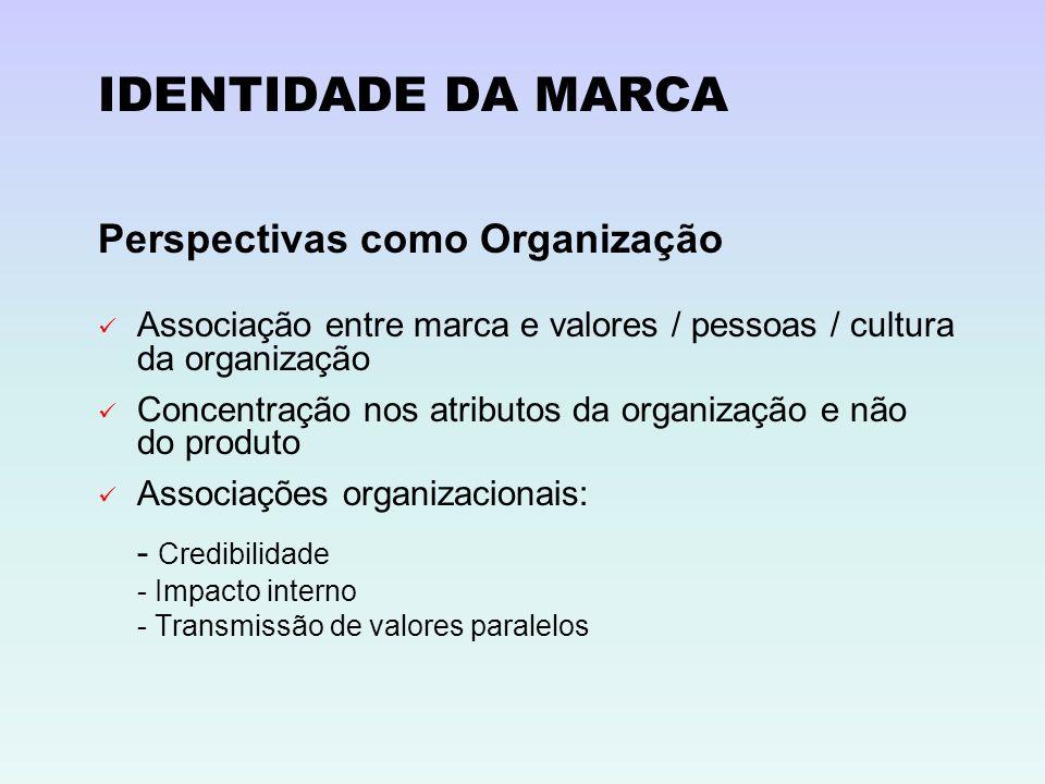 IDENTIDADE DA MARCA Perspectivas como Organização Associação entre marca e valores / pessoas / cultura da organização Concentração nos atributos da or