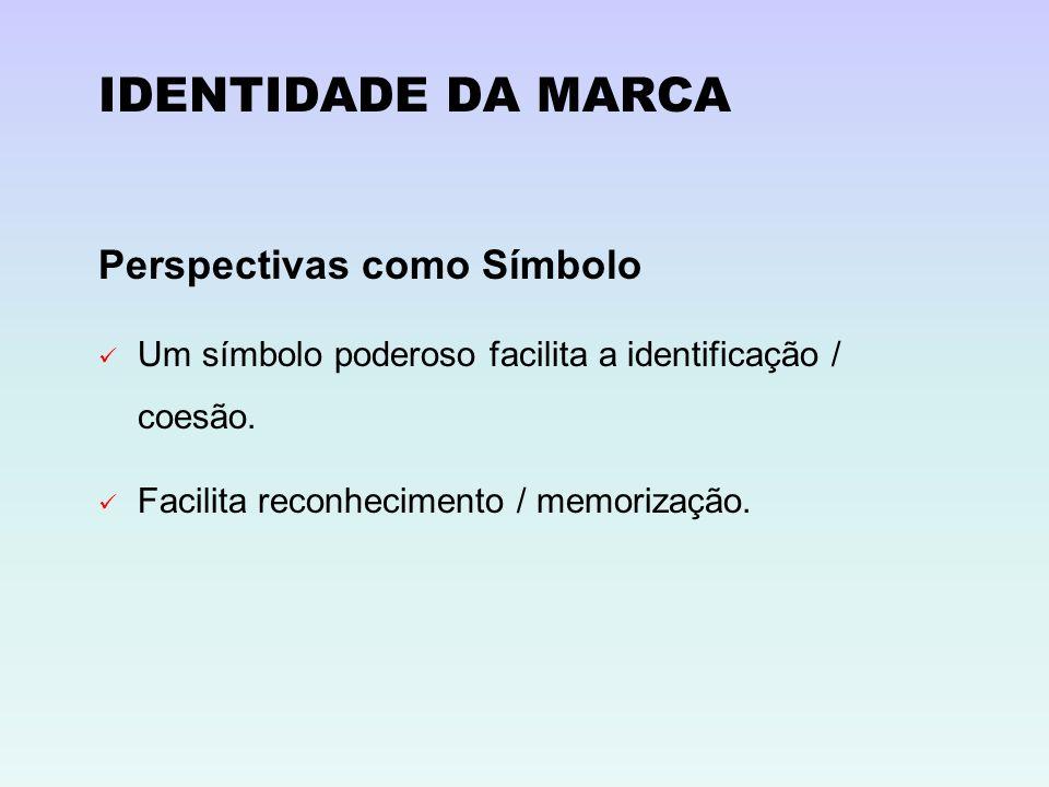IDENTIDADE DA MARCA Perspectivas como Símbolo Um símbolo poderoso facilita a identificação / coesão. Facilita reconhecimento / memorização.