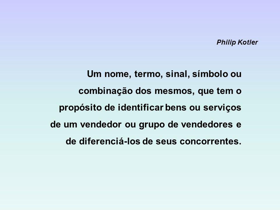 Uma marca é um PRODUTO, que permite diferenciação entre um produto e outros que satisfazem a mesma NECESSIDADE.