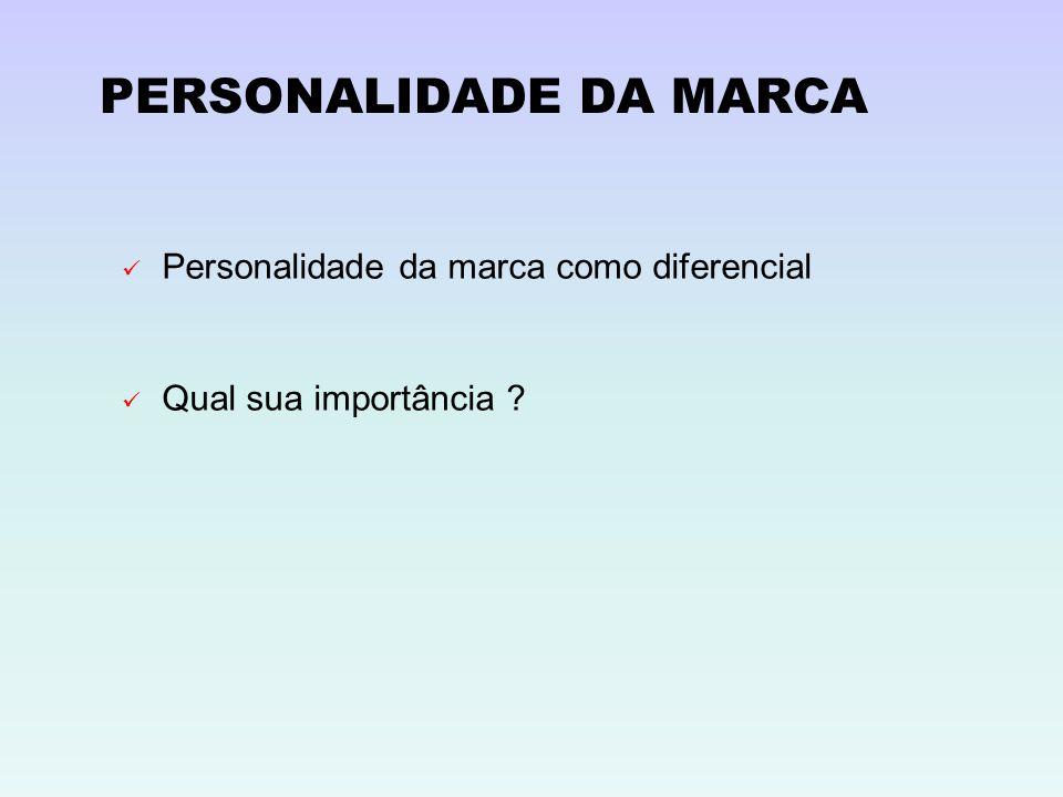 Personalidade da marca como diferencial Qual sua importância ? PERSONALIDADE DA MARCA