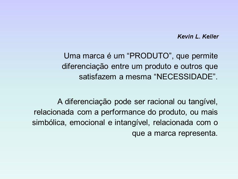 Uma marca é um PRODUTO, que permite diferenciação entre um produto e outros que satisfazem a mesma NECESSIDADE. A diferenciação pode ser racional ou t