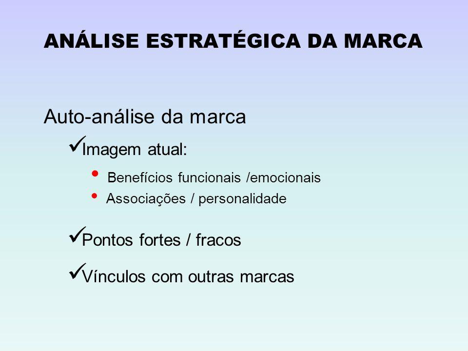 ANÁLISE ESTRATÉGICA DA MARCA Auto-análise da marca Imagem atual: Benefícios funcionais /emocionais Associações / personalidade Pontos fortes / fracos