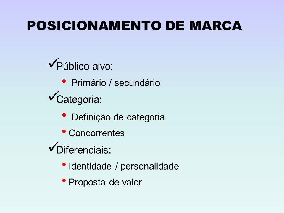 POSICIONAMENTO DE MARCA Público alvo: Primário / secundário Categoria: Definição de categoria Concorrentes Diferenciais: Identidade / personalidade Pr