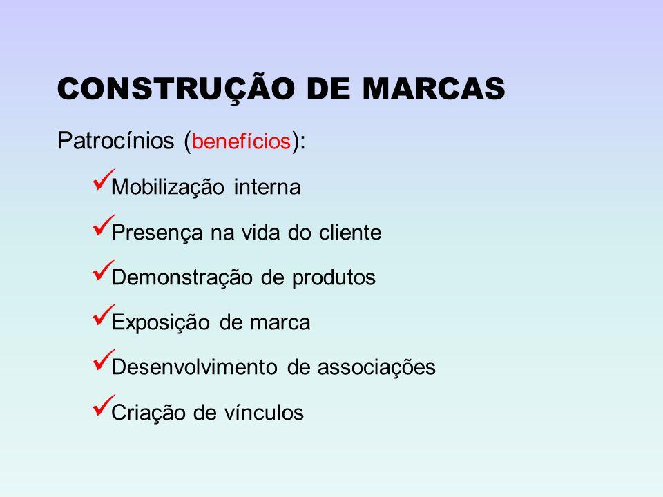 CONSTRUÇÃO DE MARCAS Patrocínios ( benefícios ): Mobilização interna Presença na vida do cliente Demonstração de produtos Exposição de marca Desenvolv