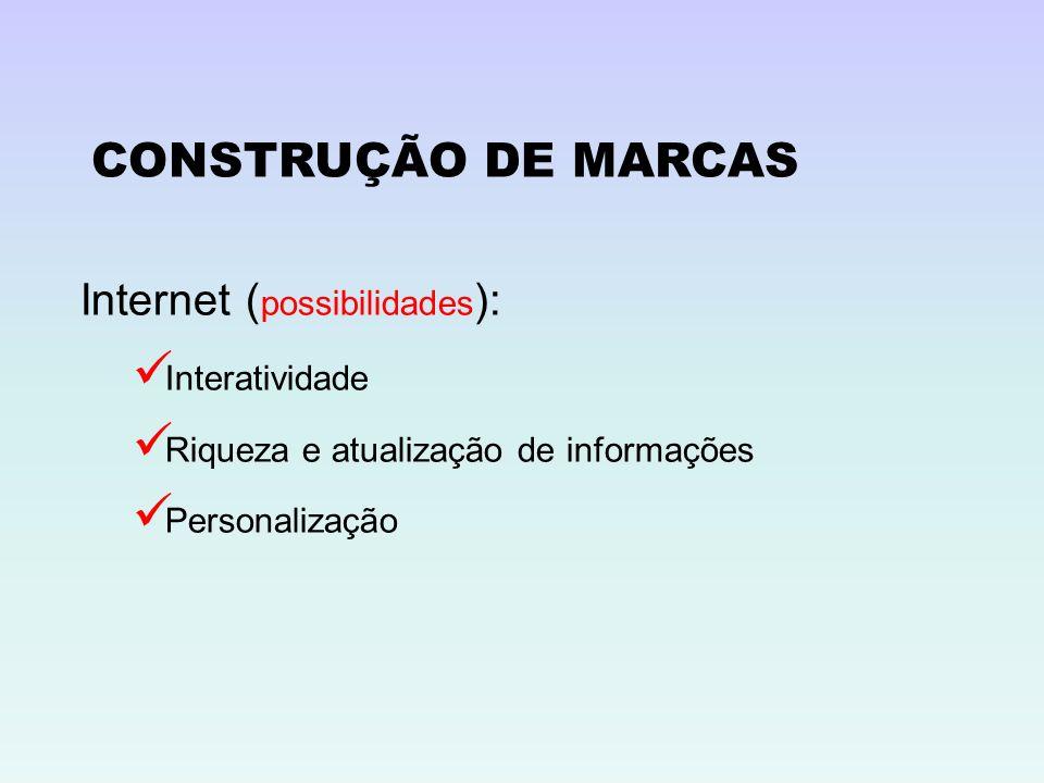 CONSTRUÇÃO DE MARCAS Internet ( possibilidades ): Interatividade Riqueza e atualização de informações Personalização