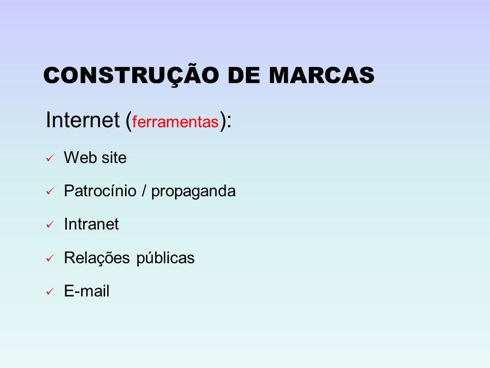 CONSTRUÇÃO DE MARCAS Internet ( ferramentas ): Web site Patrocínio / propaganda Intranet Relações públicas E-mail