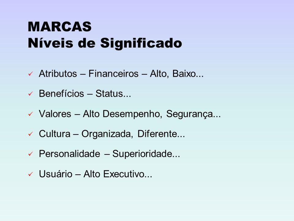 Atributos – Financeiros – Alto, Baixo... Benefícios – Status... Valores – Alto Desempenho, Segurança... Cultura – Organizada, Diferente... Personalida