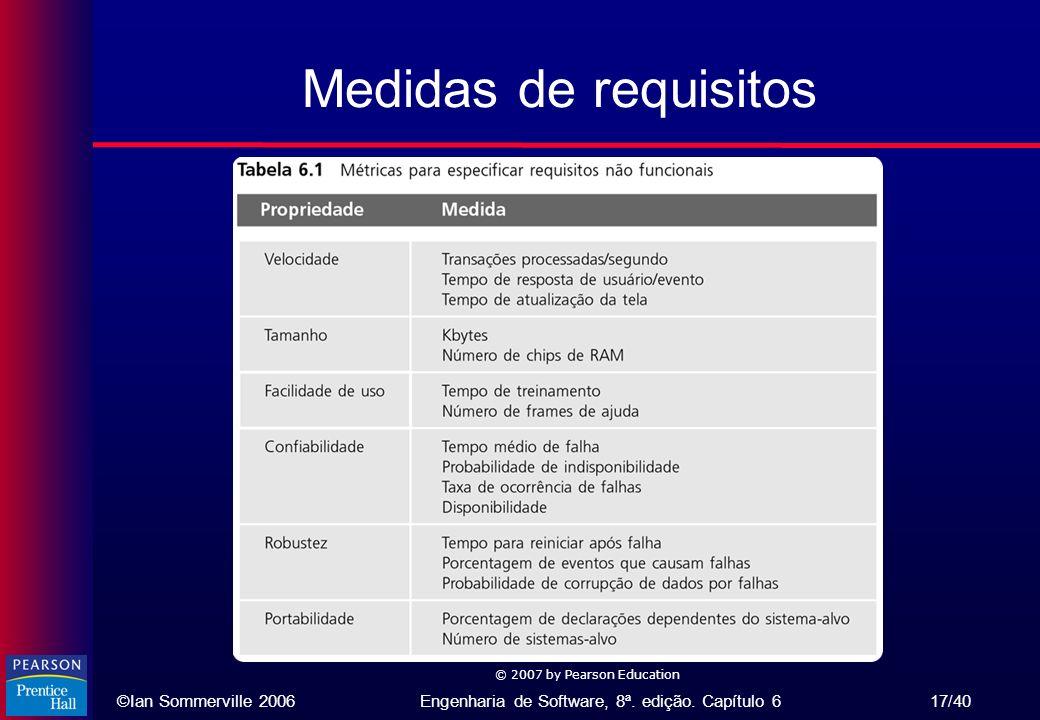 ©Ian Sommerville 2006Engenharia de Software, 8ª. edição. Capítulo 6 17/40 © 2007 by Pearson Education Medidas de requisitos