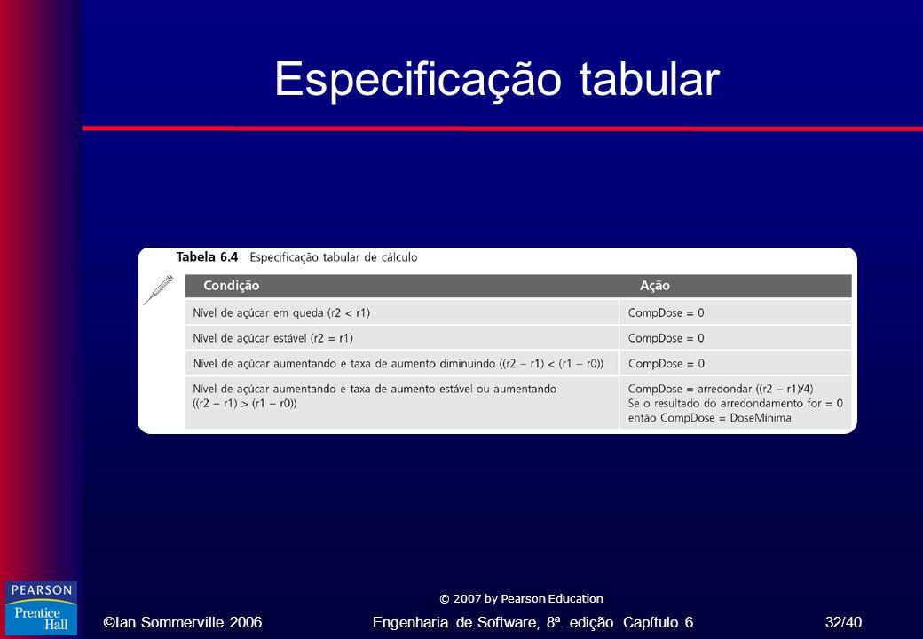 ©Ian Sommerville 2006Engenharia de Software, 8ª. edição. Capítulo 6 32/40 © 2007 by Pearson Education Especificação tabular