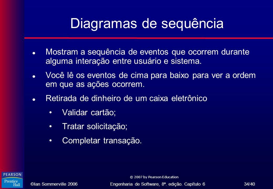©Ian Sommerville 2006Engenharia de Software, 8ª. edição. Capítulo 6 34/40 © 2007 by Pearson Education Diagramas de sequência l Mostram a sequência de