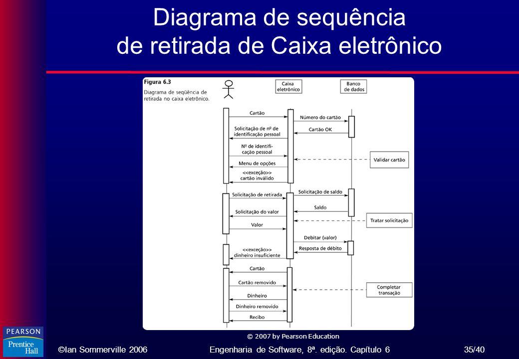 ©Ian Sommerville 2006Engenharia de Software, 8ª. edição. Capítulo 6 35/40 © 2007 by Pearson Education Diagrama de sequência de retirada de Caixa eletr