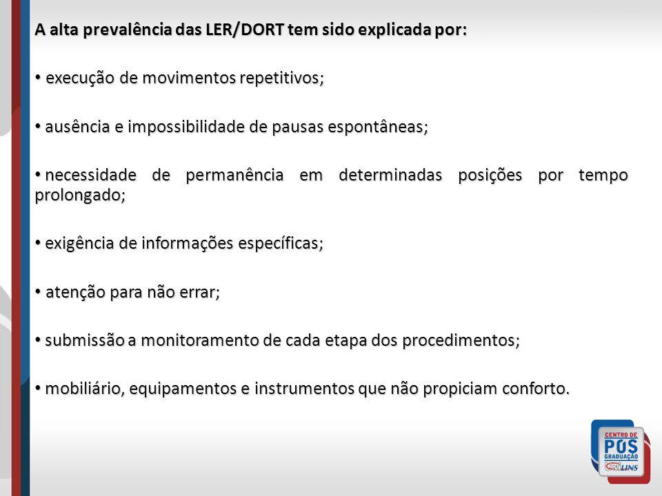 A alta prevalência das LER/DORT tem sido explicada por: execução de movimentos repetitivos; execução de movimentos repetitivos; ausência e impossibili