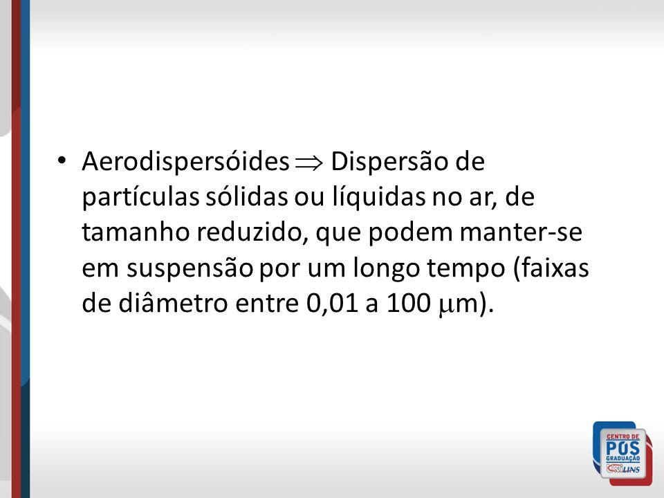 Aerodispersóides Dispersão de partículas sólidas ou líquidas no ar, de tamanho reduzido, que podem manter-se em suspensão por um longo tempo (faixas d