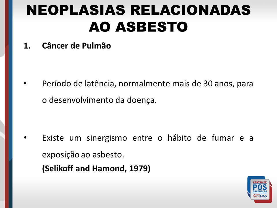 NEOPLASIAS RELACIONADAS AO ASBESTO 1.Câncer de Pulmão Período de latência, normalmente mais de 30 anos, para o desenvolvimento da doença. Existe um si