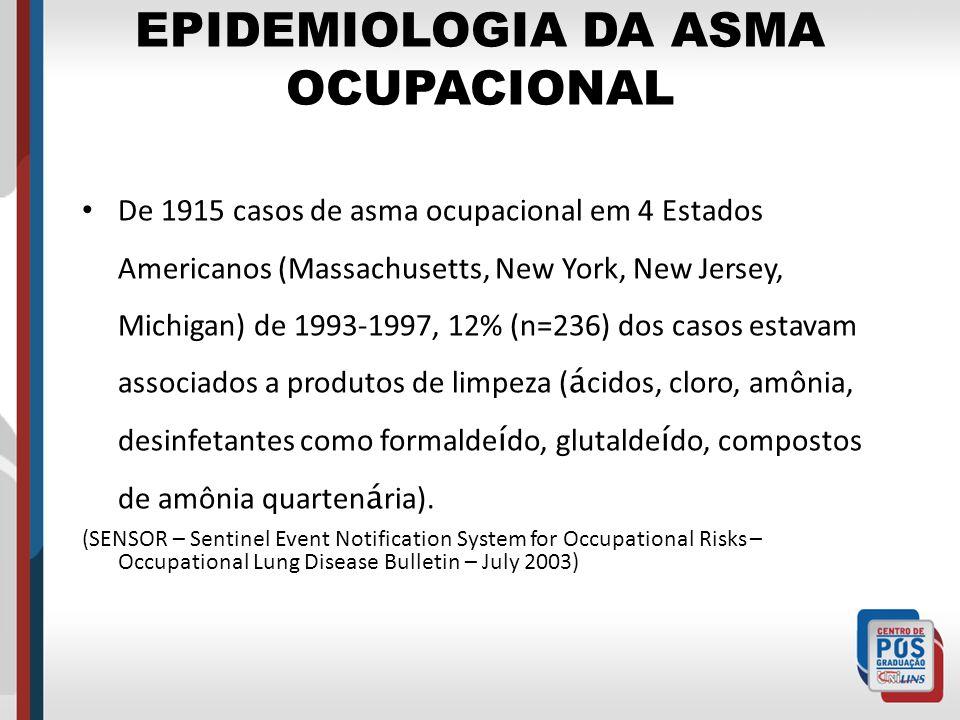 EPIDEMIOLOGIA DA ASMA OCUPACIONAL De 1915 casos de asma ocupacional em 4 Estados Americanos (Massachusetts, New York, New Jersey, Michigan) de 1993-19