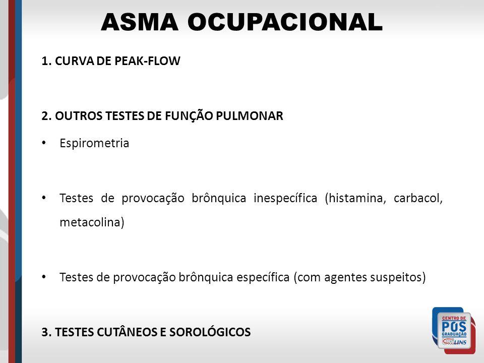ASMA OCUPACIONAL 1. CURVA DE PEAK-FLOW 2. OUTROS TESTES DE FUNÇÃO PULMONAR Espirometria Testes de provocação brônquica inespecífica (histamina, carbac