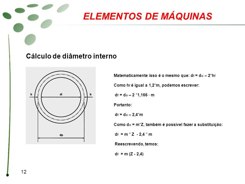 12 ELEMENTOS DE MÁQUINAS Cálculo de diâmetro interno Matematicamente isso é o mesmo que: d f = d o – 2*h f Como h f é igual a 1,2*m, podemos escrever: