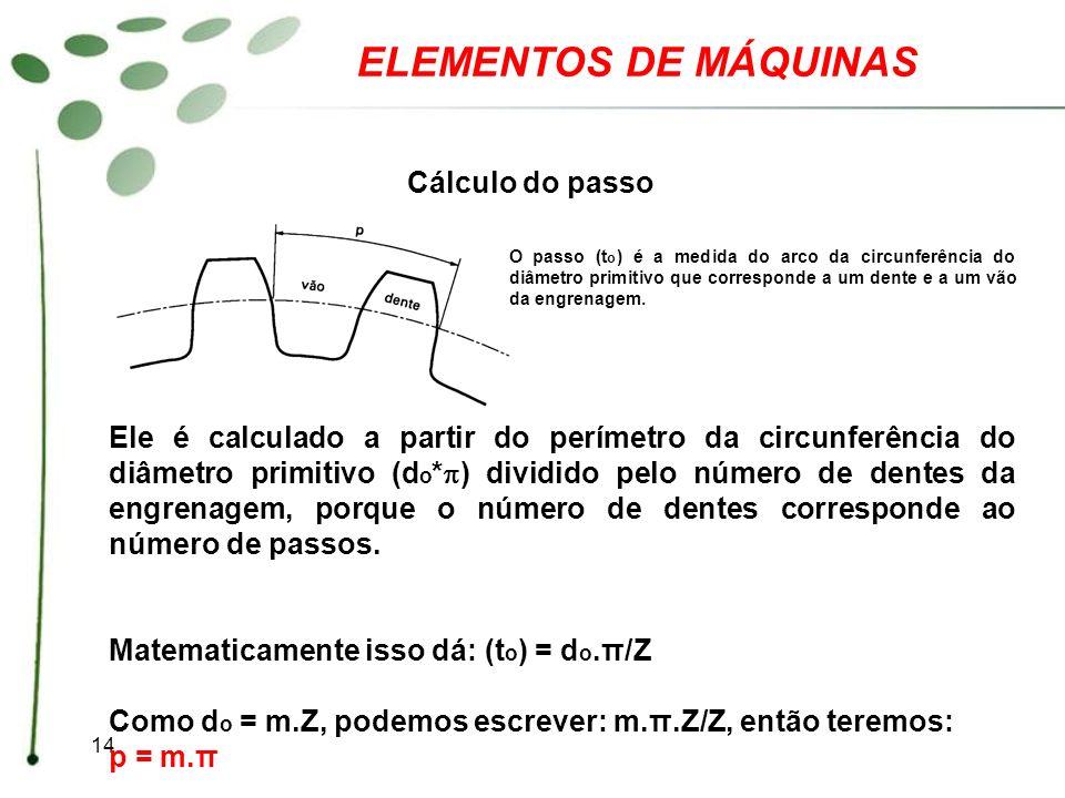 14 ELEMENTOS DE MÁQUINAS Cálculo do passo O passo (t o ) é a medida do arco da circunferência do diâmetro primitivo que corresponde a um dente e a um